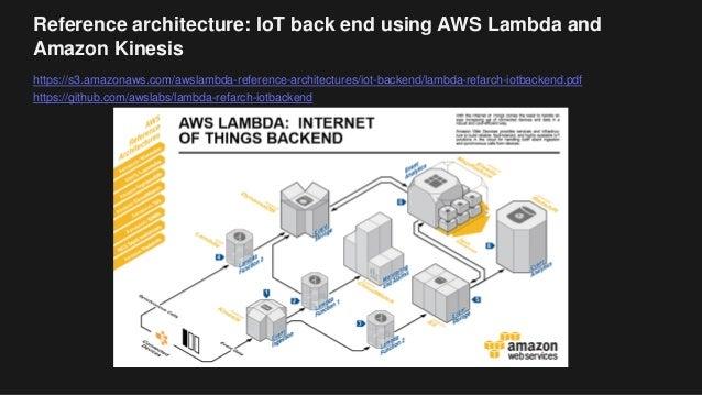 Reference architecture: IoT back end using AWS Lambda and Amazon Kinesis https://s3.amazonaws.com/awslambda-reference-arch...