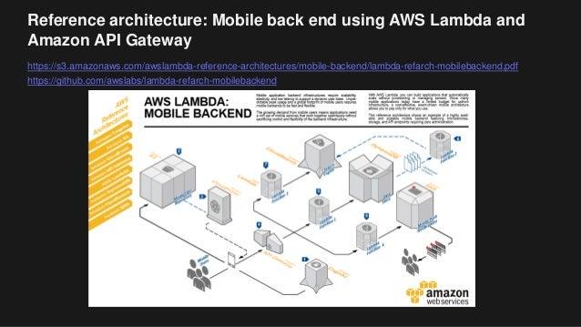 Reference architecture: Mobile back end using AWS Lambda and Amazon API Gateway https://s3.amazonaws.com/awslambda-referen...