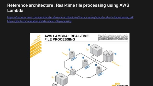 Reference architecture: Real-time file processing using AWS Lambda https://s3.amazonaws.com/awslambda-reference-architectu...