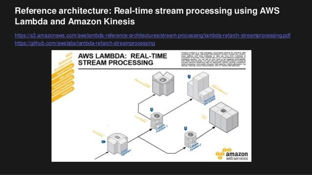 Reference architecture: Real-time stream processing using AWS Lambda and Amazon Kinesis https://s3.amazonaws.com/awslambda...