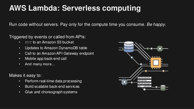 AWS Lambda: Serverless computing Run code without servers. Pay only for the compute time you consume. Be happy. Triggered ...