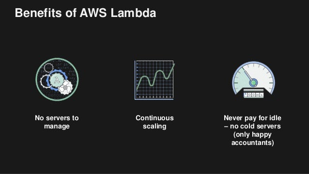 Continuous scaling No servers to manage Never pay for idle – no cold servers (only happy accountants) Benefits of AWS Lamb...