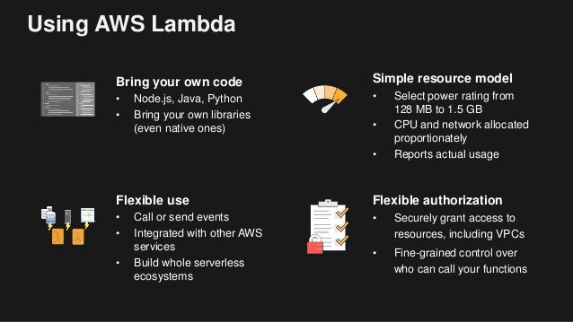 Using AWS Lambda Bring your own code • Node.js, Java, Python • Bring your own libraries (even native ones) Simple resource...