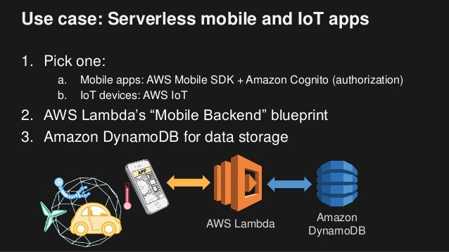 Getting started with aws lambda and the serverless cloud intelligent policy generator 34 malvernweather Choice Image
