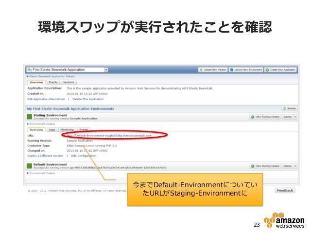 環境スワップが実行されたことを確認      今までDefault-Environmentについてい       たURLがStaging-Environmentに                                23