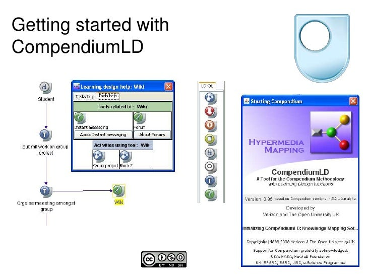Getting started with CompendiumLD<br />