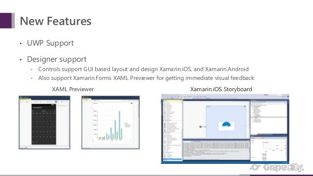Getting started with ComponentOne Studio for Xamarin