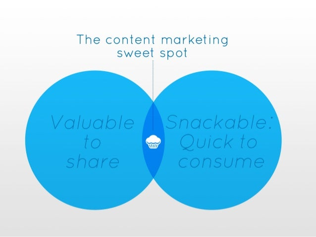 Getting started with content marketing on LinkedIn