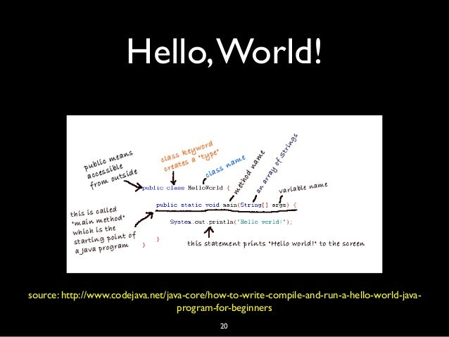 Hello,World! 20 source: http://www.codejava.net/java-core/how-to-write-compile-and-run-a-hello-world-java- program-for-beg...