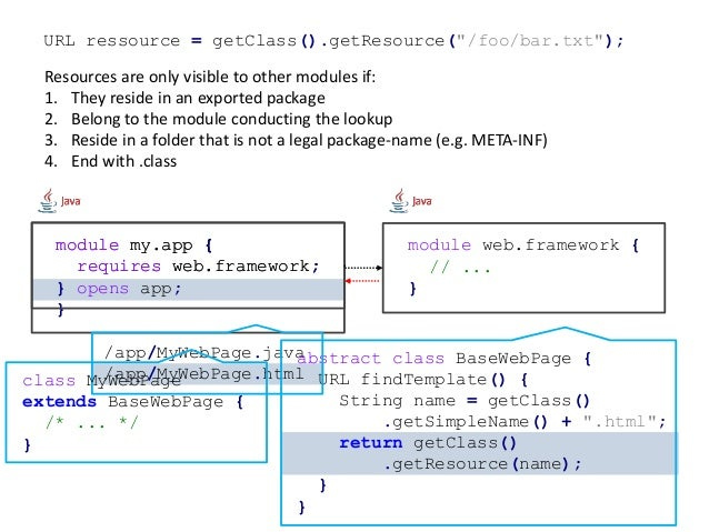 Getting started with Java 9 modules