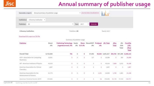 Annual summary of publisher usage 13/11/2018 Getting started with JUSP 13