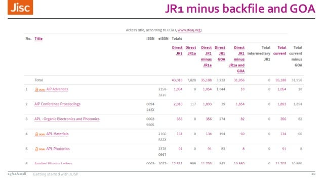JR1 minus backfile and GOA 13/11/2018 Getting started with JUSP 20