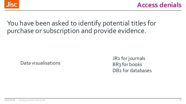 Access denials You have been asked to identify potential titles for purchase or subscription and provide evidence. 13/11/2...
