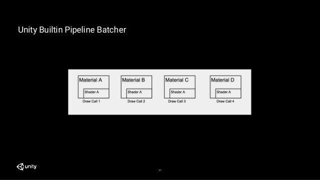 Getting Started with the Lightweight Rendering Pipeline