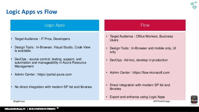 Getting started with Office 365 SharePoint Online Workflows : SharePo…