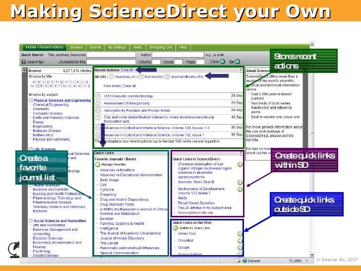 Making ScienceDirect your Own                         Stores recent                        actions     Create a           ...