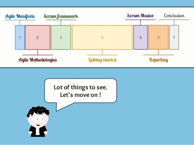 Getting started with Scrum Slide 2