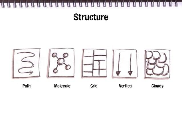 StructurePath   Molecule       Grid    Vertical   Clouds