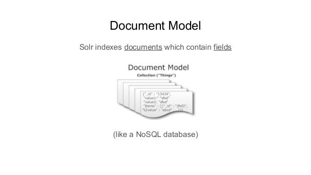 Document Model Solr indexes documents which contain fields (like a NoSQL database)
