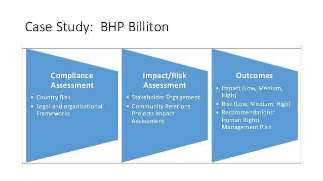Case Study: BHP Billiton Compliance Assessment • Country Risk • Legal and organisational Frameworks Impact/Risk Assessment...