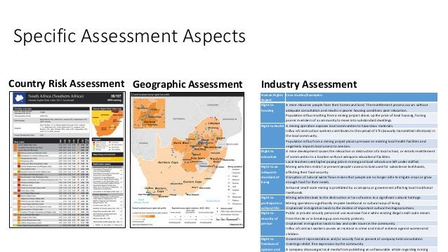 Specific Assessment Aspects Geographic Assessment Industry AssessmentCountry Risk Assessment Human Rights Aspect Case stud...