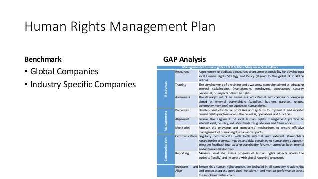 Human Rights Management Plan Benchmark • Global Companies • Industry Specific Companies GAP Analysis Management of human r...
