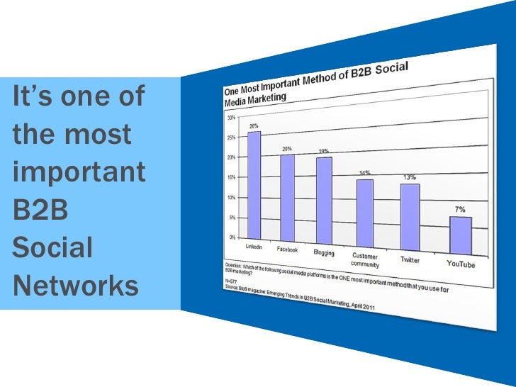 Getting The Most out of LinkedIn Slide 3