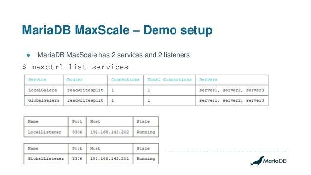 MariaDB MaxScale – Demo setup ● MariaDB MaxScale has 2 services and 2 listeners $ maxctrl list services