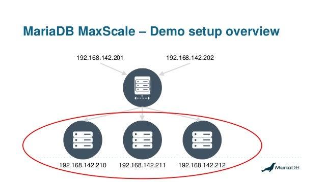 MariaDB MaxScale – Demo setup overview 192.168.142.210 192.168.142.211 192.168.142.212 192.168.142.201 192.168.142.202