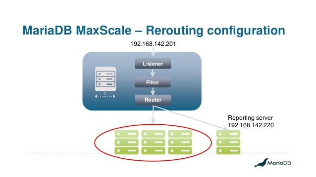 MariaDB MaxScale – Rerouting configuration Listener Filter Router 192.168.142.201 Reporting server 192.168.142.220