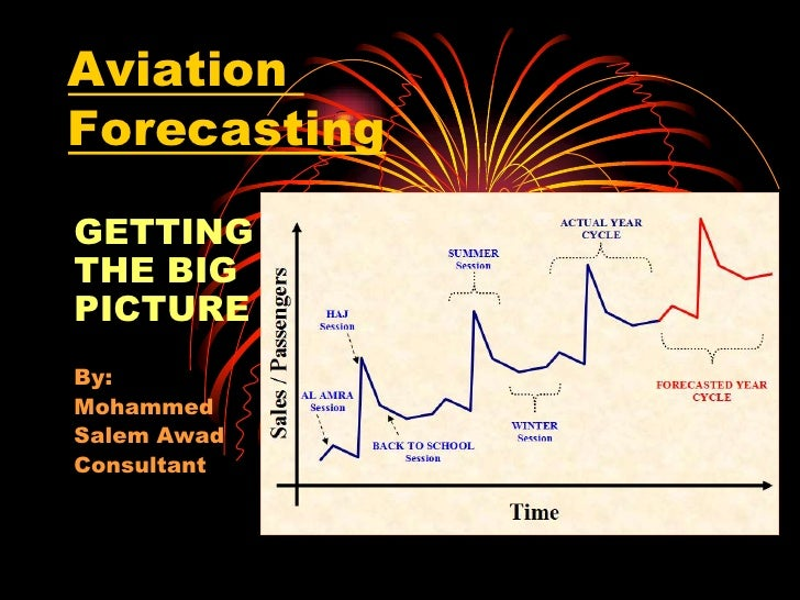 Aviation Forecasting<br />GETTING  THE BIG PICTURE<br />By:<br />Mohammed <br />Salem Awad <br />Consultant<br />
