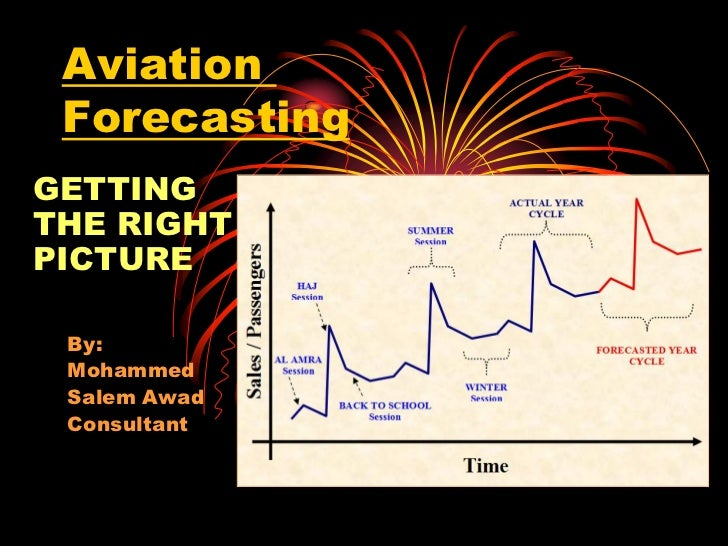 Aviation ForecastingGETTINGTHE RIGHTPICTURE By: Mohammed Salem Awad Consultant
