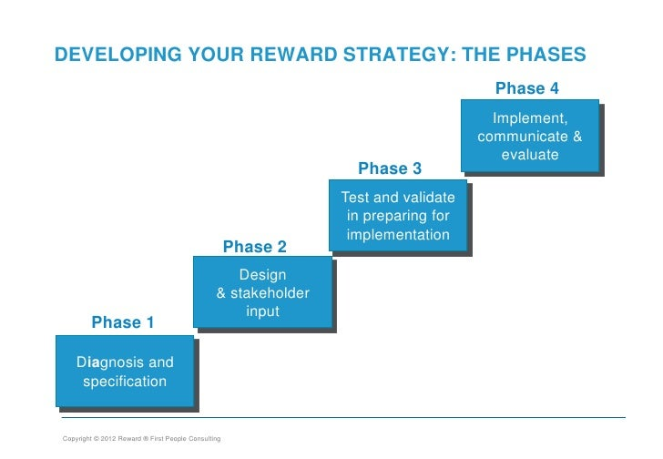 developing a reward strategy that delivers shareholder and employee value A greater appreciation for the value of a more integrated portfolio is helping   towers watson's framework for developing a total rewards strategy positions total   implement and deliver rewards that drive the specific employee behaviors you .
