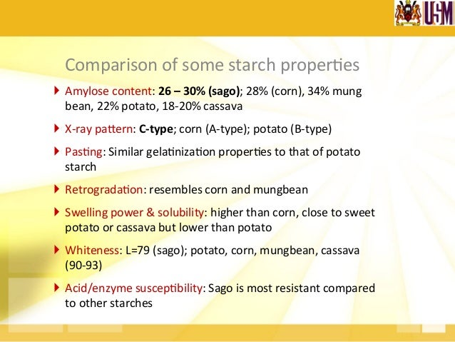 Pasting Profile of Sago Starch from Different Growth Stages