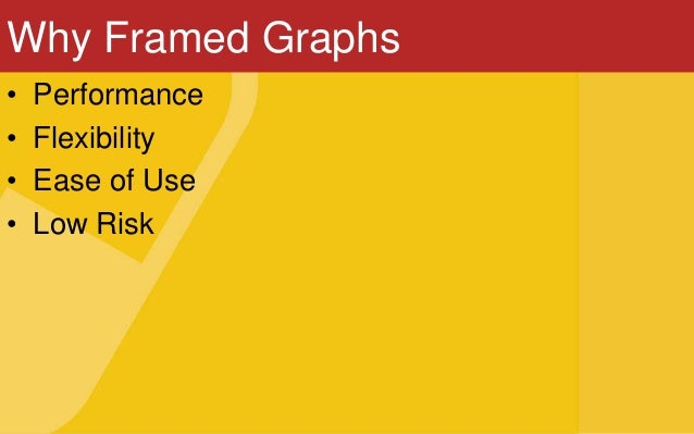 Getting your hands on graphs Slide 2