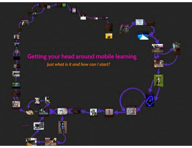 Getting your head round mobile learning: what is it and how can I start?