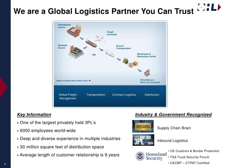 Get To Know OHL for Shippers Slide 2