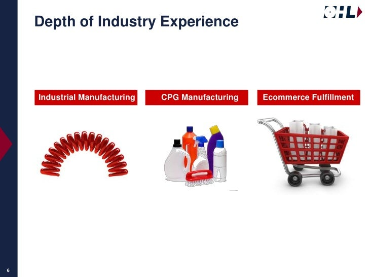 Average length of customer relationship is 9 years</li></ul>Supply Chain Brain<br />Inbound Logistics<br /><ul><li> US Cu...