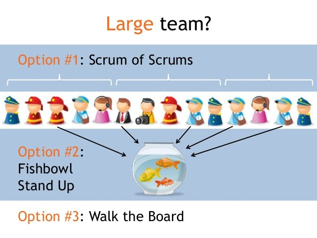 Large team? Option #1: Scrum of Scrums  Option #2: Fishbowl Stand Up Option #3: Walk the Board