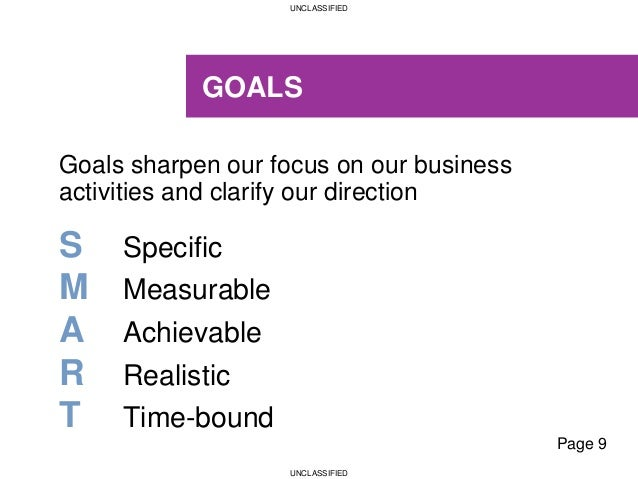 UNCLASSIFIED UNCLASSIFIED GOALS S Specific M Measurable A Achievable R Realistic T Time-bound Goals sharpen our focus on o...