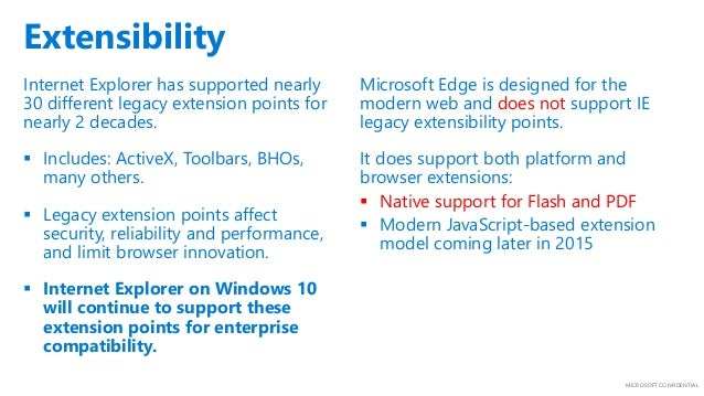 Get your site microsoft edge ready