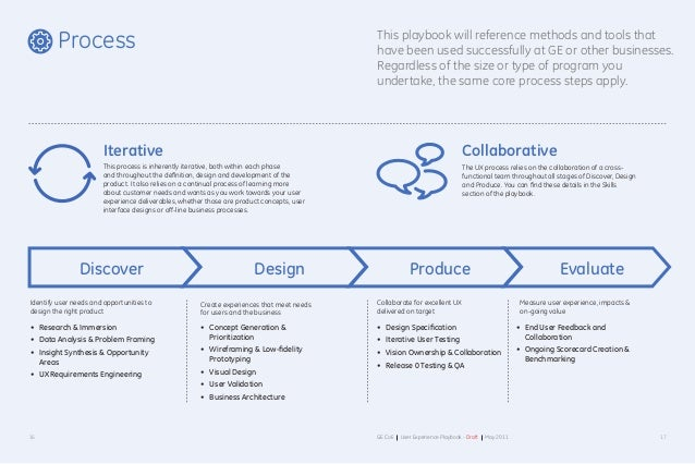 1716 GE CoE User Experience Playbook - Draft May 2011 This playbook will reference methods and tools that have been used s...