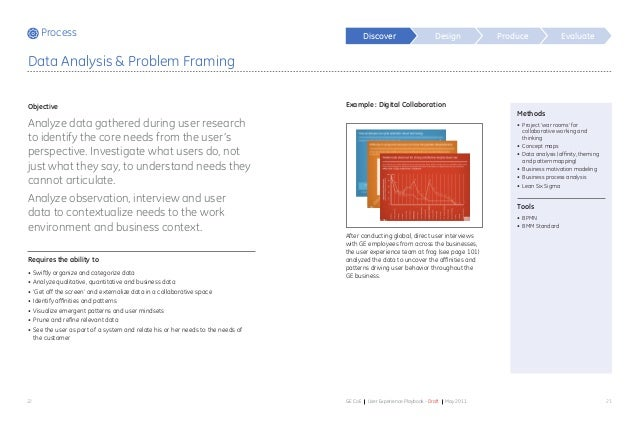 Process Design Produce Evaluate 22 23GE CoE User Experience Playbook - Draft May 2011 After conducting global, direct user...