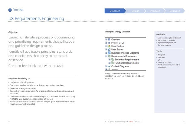 Process Design Produce Evaluate 26 27GE CoE User Experience Playbook - Draft May 2011 Example : Energy Connect Methods • ...