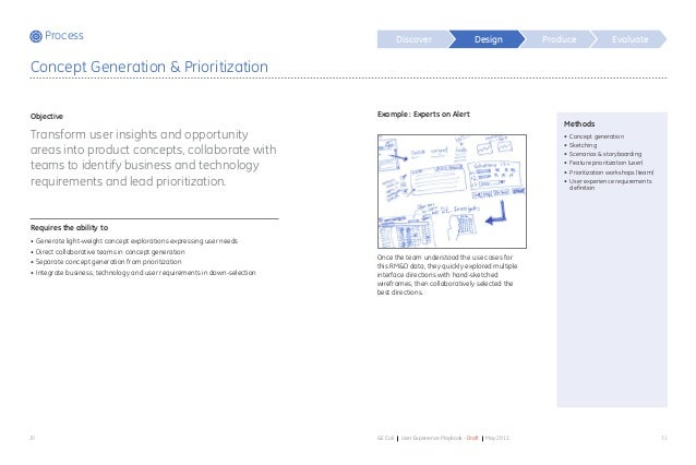 Process Discover Produce Evaluate 30 31GE CoE User Experience Playbook - Draft May 2011 Once the team understood the use c...