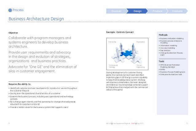 Process Discover Produce Evaluate 32 33GE CoE User Experience Playbook - Draft May 2011 During development of a customer-f...