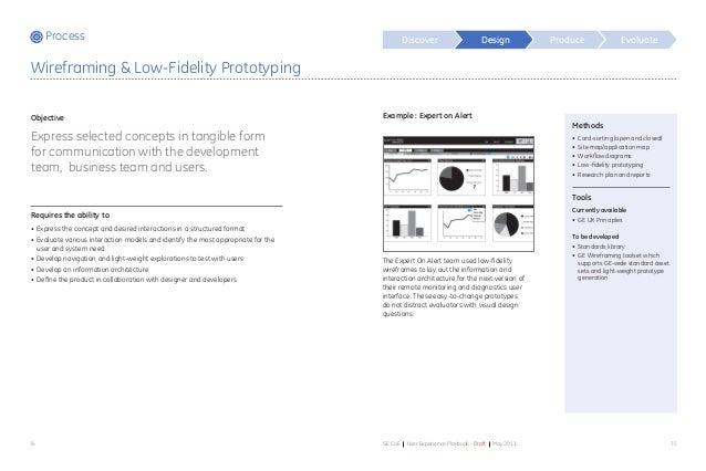 Process Discover Produce Evaluate 34 35GE CoE User Experience Playbook - Draft May 2011 Methods • Card-sorting (open and ...