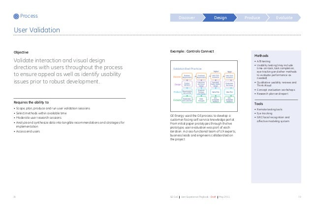 Process Discover Produce Evaluate 38 39GE CoE User Experience Playbook - Draft May 2011 GE Energy used the GE process to d...