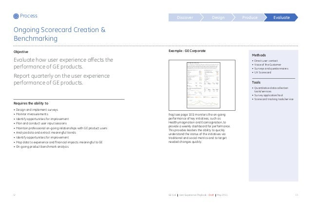 Process Discover Design Produce 52 53GE CoE User Experience Playbook - Draft May 2011 frog (see page 101) monitors the on-...