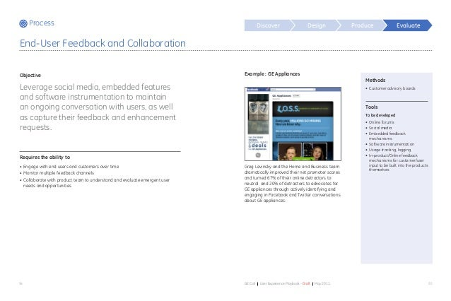 Process Discover Design Produce 54 55GE CoE User Experience Playbook - Draft May 2011 Evaluate Greg Levinsky and the Home ...